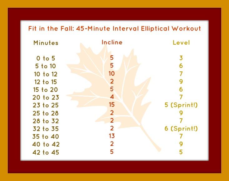 25 Minute Elliptical Interval Workout