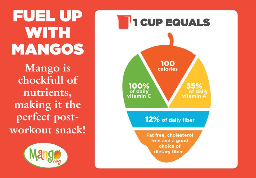 Tropical Coconut Mango Chia Pudding {Paleo, Vegan, Vegetarian, Gluten-Free, Grain-Free, Dairy-Free, Soy-Free, Nightshade-Free} | cleaneatingveggiegirl.com @mangoboard #ad